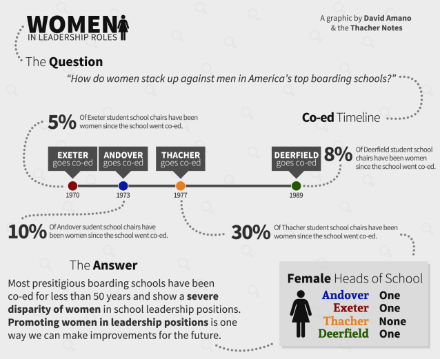 WomenLeadership